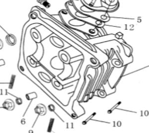 Cilinderkop Euro5